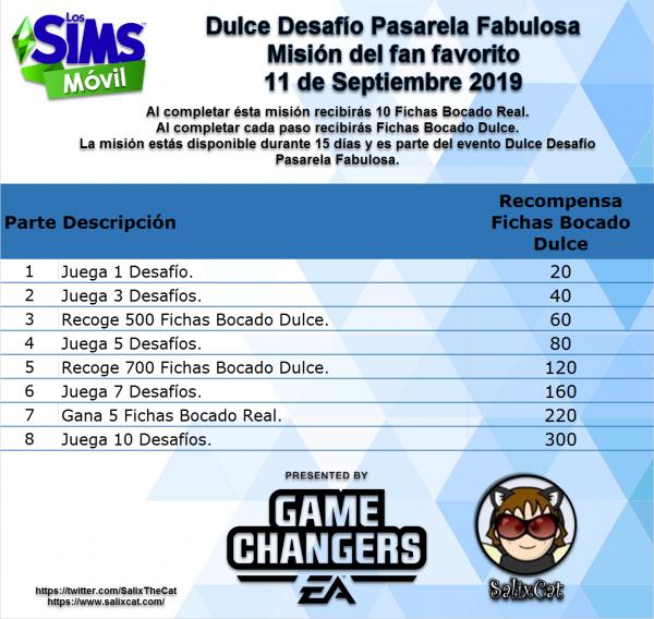 11 de Septiembre 2019 – Dulce Desafío – Misión del fan favorito